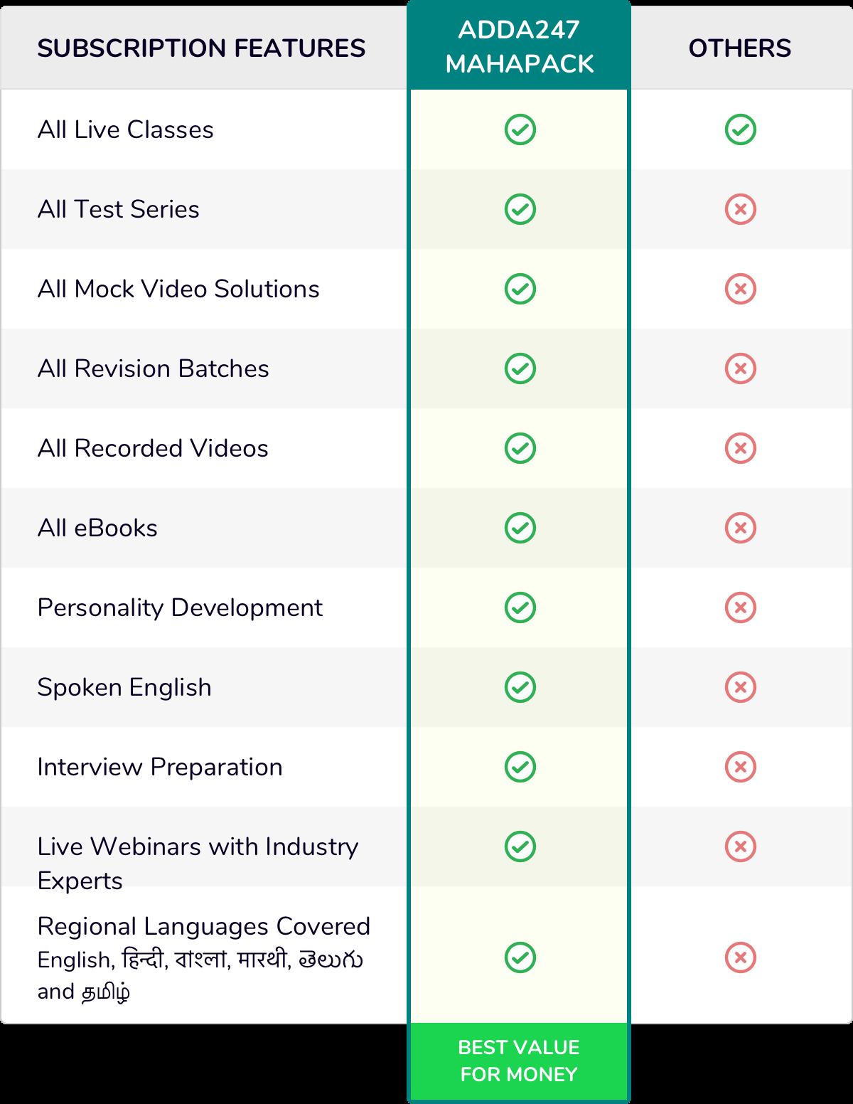 features of adda247 Mahapack